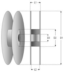 dimensions bobine